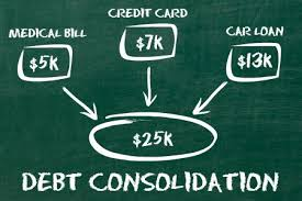 Consolidating your debt dating peruanas